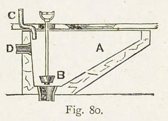 'pan' (toilet bowl) - Lectures on the science and art of sanitary plumbing (London, 1882) - Samuel Stevens Hellyer