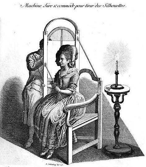 Machine sûre & commode pour tirer des Silhouettes - Johann Rudolph Schellenberg - Essai sur la physiognomonie, destiné à faire connoître l'homme & à le faire aimer (1783) - Johann Caspar Lavater