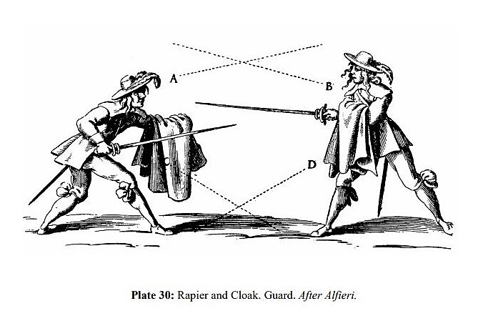 Rapier and Cloak - Old Sword-Play (1892) - Alfred Hutton